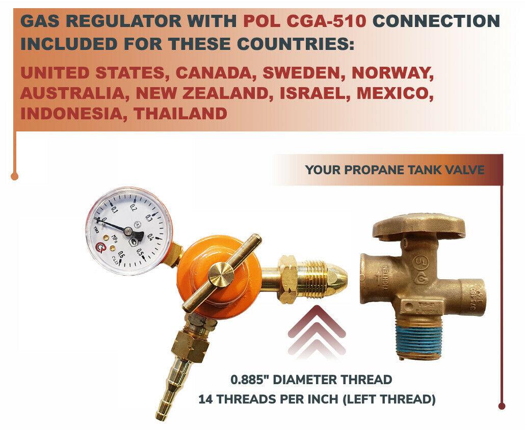 Gas Regulator US